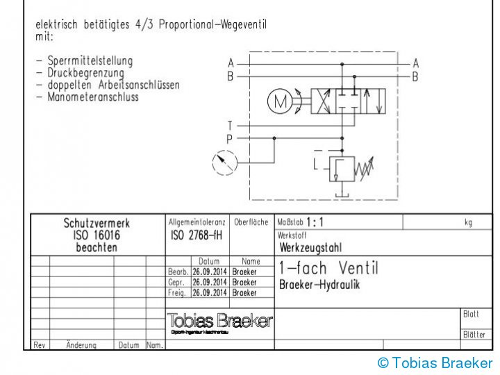 Nochmal Hydraulik, zu wenig Druck am Zylinder [Archiv] - Modelltruck ...
